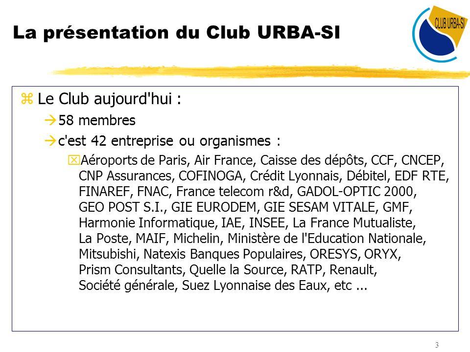 3 La présentation du Club URBA-SI zLe Club aujourd'hui : à58 membres àc'est 42 entreprise ou organismes : xAéroports de Paris, Air France, Caisse des