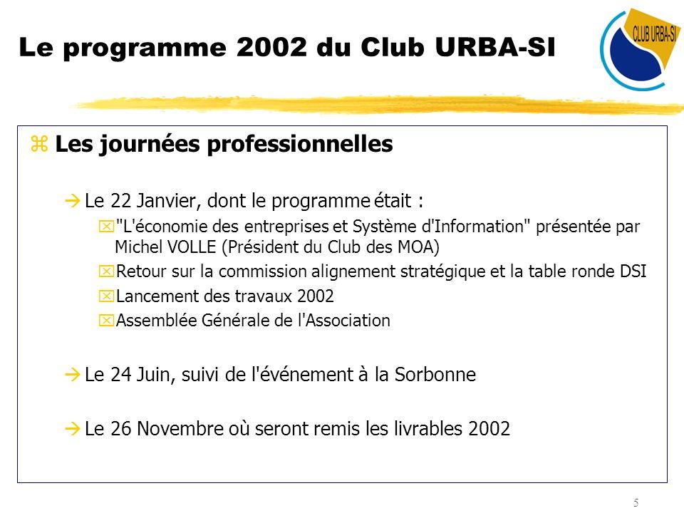 5 Le programme 2002 du Club URBA-SI zLes journées professionnelles àLe 22 Janvier, dont le programme était : x