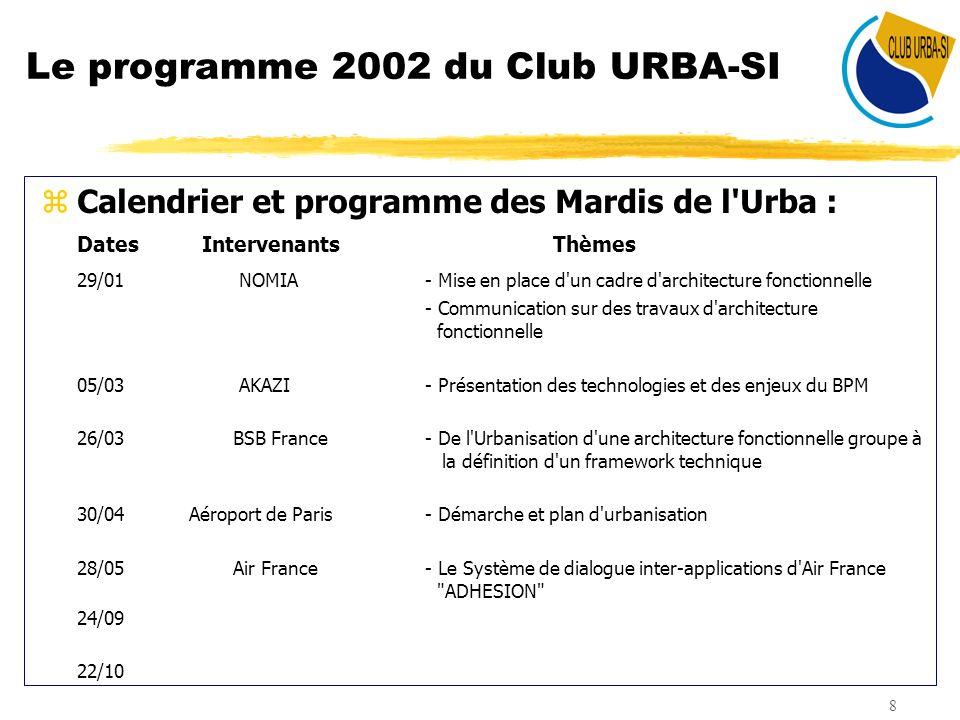 8 Le programme 2002 du Club URBA-SI zCalendrier et programme des Mardis de l'Urba : Dates Intervenants Thèmes 29/01 NOMIA- Mise en place d'un cadre d'