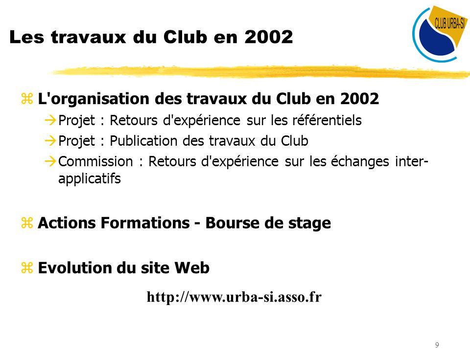 10 L organisation des travaux du Club en 2002 Deux projets et une commission de travail pour 2002 : àProjet : Retours d expérience sur les référentiels àProjet : Publication des travaux du Club àCommission : Retours d expérience sur les échanges inter-applicatifs