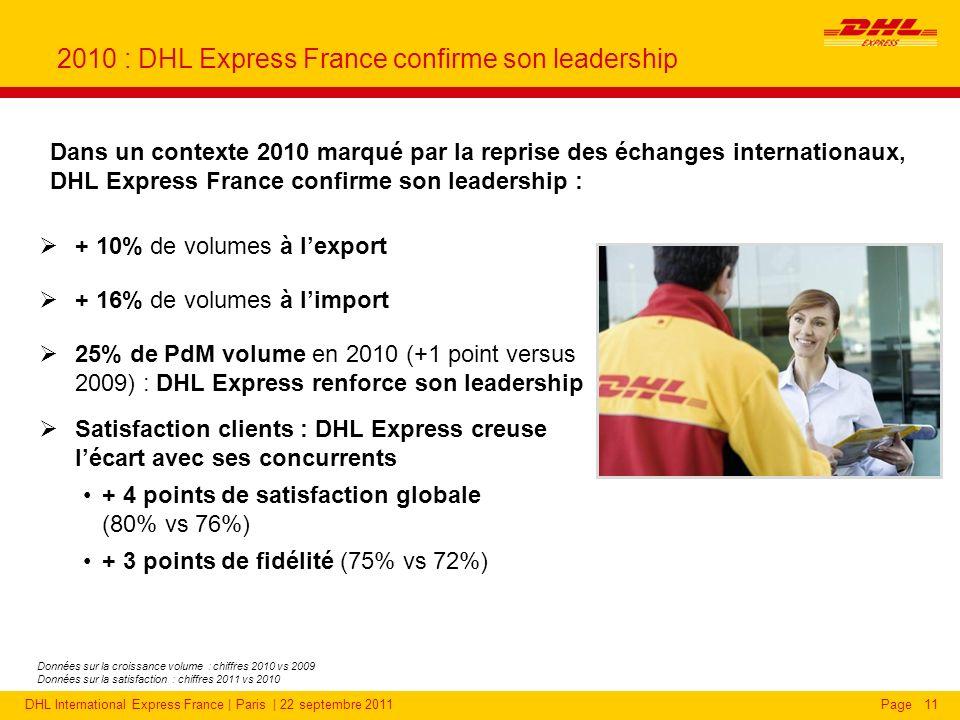 DHL International Express France | Paris | 22 septembre 2011Page 2010 : DHL Express France confirme son leadership + 10% de volumes à lexport + 16% de volumes à limport 25% de PdM volume en 2010 (+1 point versus 2009) : DHL Express renforce son leadership Satisfaction clients : DHL Express creuse lécart avec ses concurrents + 4 points de satisfaction globale (80% vs 76%) + 3 points de fidélité (75% vs 72%) 11 Dans un contexte 2010 marqué par la reprise des échanges internationaux, DHL Express France confirme son leadership : Données sur la croissance volume : chiffres 2010 vs 2009 Données sur la satisfaction : chiffres 2011 vs 2010