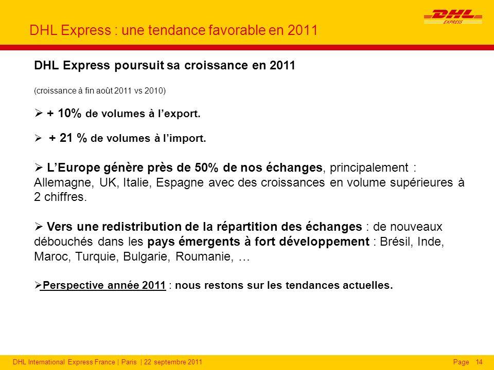 DHL International Express France | Paris | 22 septembre 2011Page DHL Express : une tendance favorable en 2011 14 DHL Express poursuit sa croissance en 2011 (croissance à fin août 2011 vs 2010) + 10% de volumes à lexport.