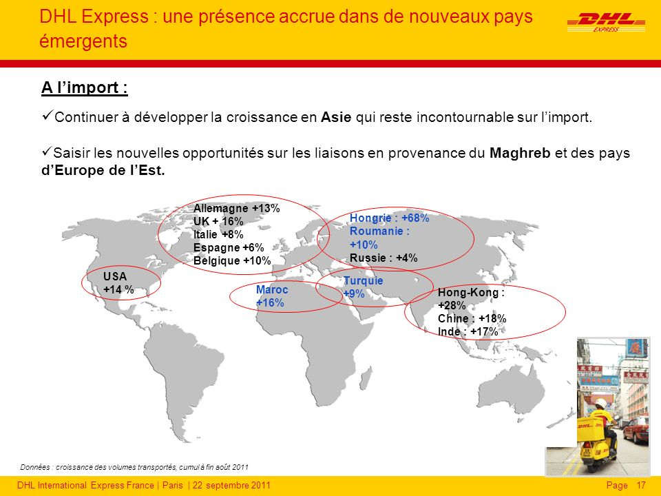 DHL International Express France | Paris | 22 septembre 2011Page DHL Express : une présence accrue dans de nouveaux pays émergents 17 A limport : Continuer à développer la croissance en Asie qui reste incontournable sur limport.