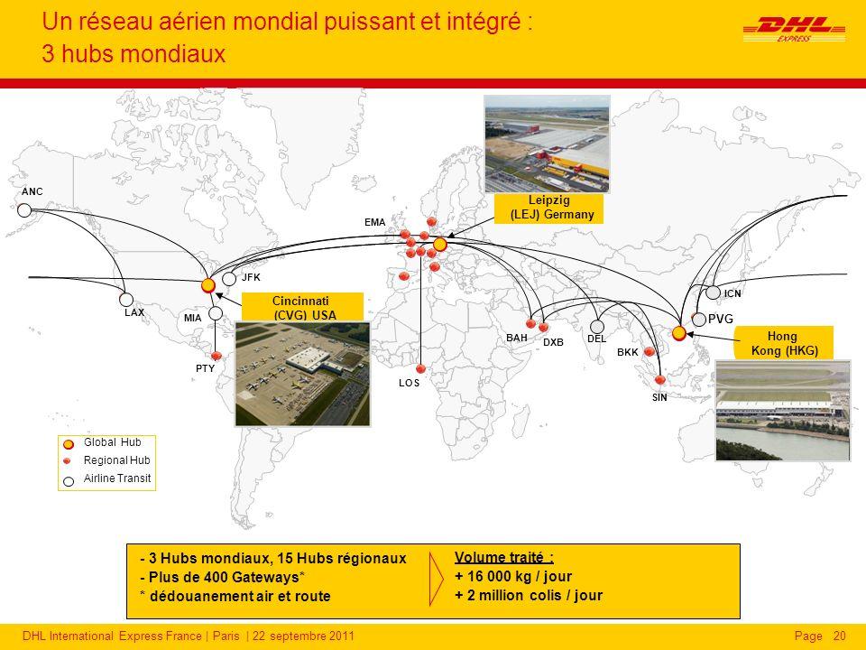 DHL International Express France | Paris | 22 septembre 2011Page20 JFK LOS BAH DEL LAX DXB SIN ANC ICN PVG Hong Kong (HKG) Leipzig (LEJ) Germany BKK PTY EMA Cincinnati (CVG) USA Regional Hub Airline Transit Global Hub MIA - 3 Hubs mondiaux, 15 Hubs régionaux - Plus de 400 Gateways* * dédouanement air et route Volume traité : + 16 000 kg / jour + 2 million colis / jour Un réseau aérien mondial puissant et intégré : 3 hubs mondiaux