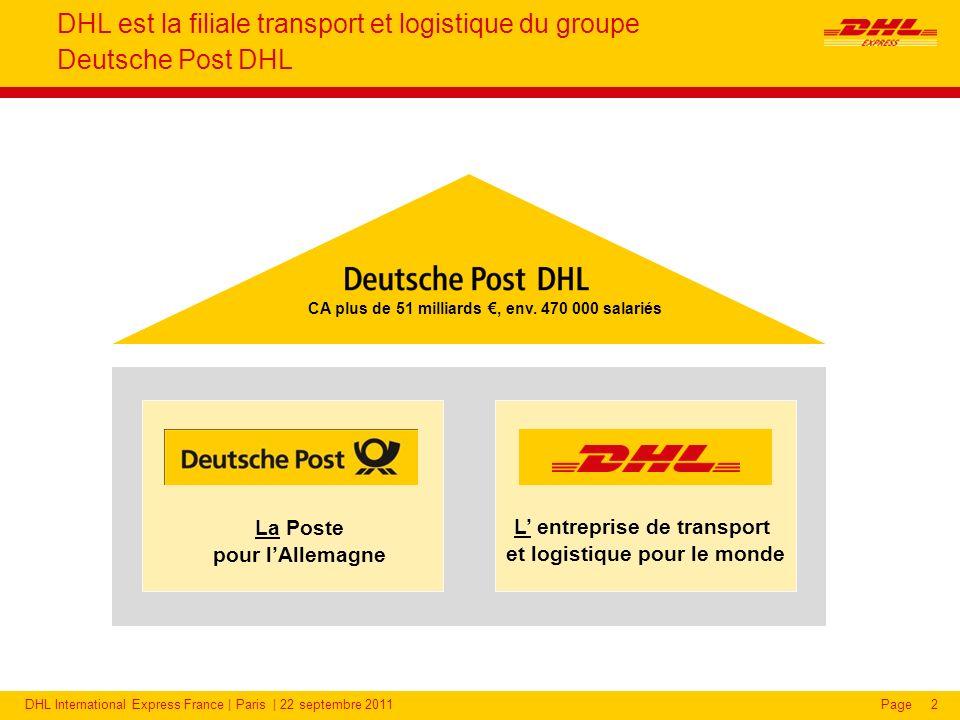 DHL International Express France | Paris | 22 septembre 2011Page Coupe du Monde de Rugby 2011 : DHL partenaire : acheminement des équipements des équipes et des matériels officiels pendant le tournoi Équipe de France : 5 tonnes acheminées en Nouvelle Zélande 33 DHL Express : une campagne de publicité internationale et des partenariats pour promouvoir son image