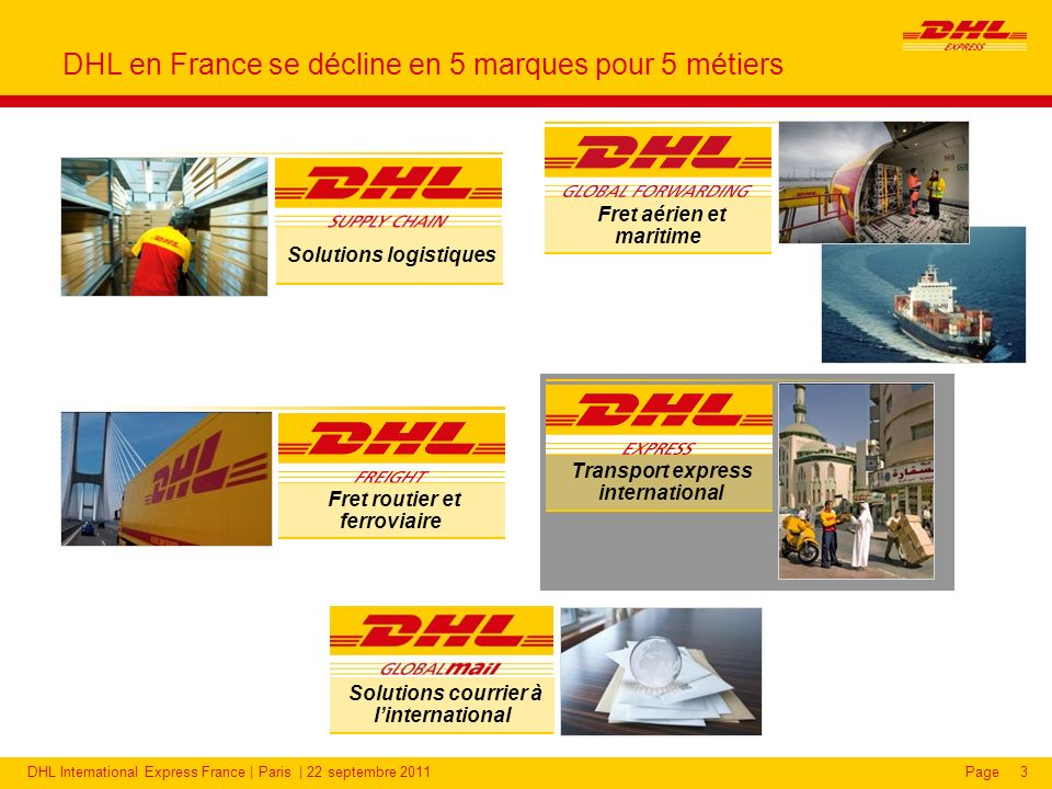 DHL International Express France | Paris | 22 septembre 2011Page3 Solutions logistiques Fret routier et ferroviaire Fret aérien et maritime Solutions courrier à linternational DHL en France se décline en 5 marques pour 5 métiers Transport express international