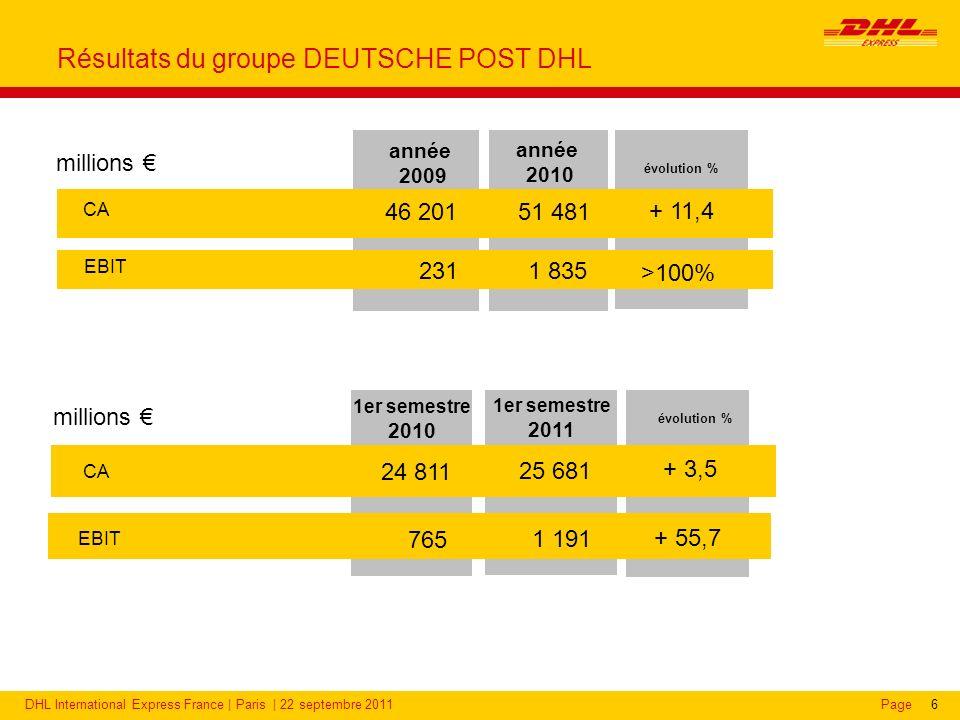 DHL International Express France | Paris | 22 septembre 2011Page27 DHL Express : des produits innovants et exclusifs DHL COLLECT AND RETURN