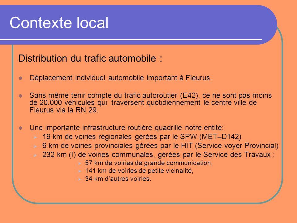 Contexte local Distribution du trafic automobile : Déplacement individuel automobile important à Fleurus. Sans même tenir compte du trafic autoroutier