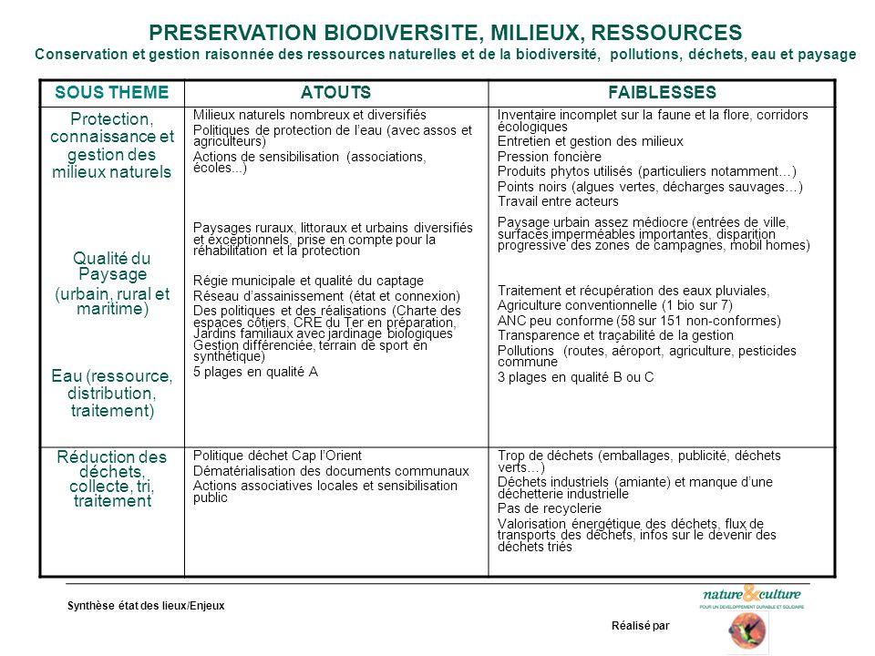 Synthèse état des lieux/Enjeux Réalisé par PRESERVATION BIODIVERSITE, MILIEUX, RESSOURCES Conservation et gestion raisonnée des ressources naturelles