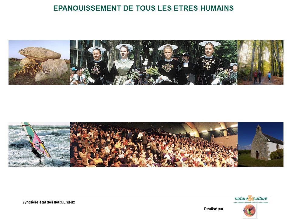 Synthèse état des lieux/Enjeux Réalisé par EPANOUISSEMENT DE TOUS LES ETRES HUMAINS