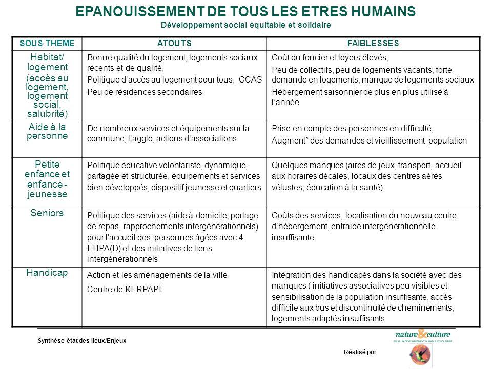 Synthèse état des lieux/Enjeux Réalisé par EPANOUISSEMENT DE TOUS LES ETRES HUMAINS Développement social équitable et solidaire SOUS THEMEATOUTSFAIBLE