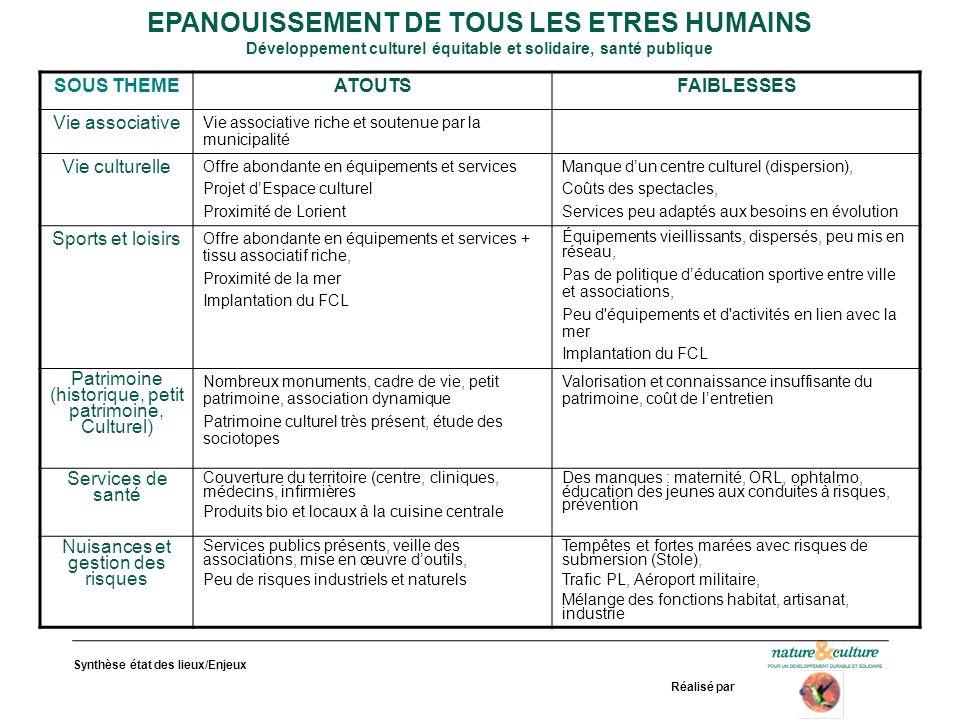 Synthèse état des lieux/Enjeux Réalisé par EPANOUISSEMENT DE TOUS LES ETRES HUMAINS Développement culturel équitable et solidaire, santé publique SOUS