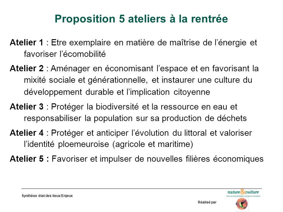 Synthèse état des lieux/Enjeux Réalisé par Proposition 5 ateliers à la rentrée Atelier 1 : Etre exemplaire en matière de maîtrise de lénergie et favor