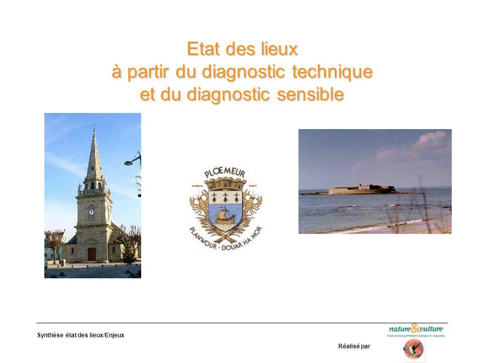 Synthèse état des lieux/Enjeux Réalisé par Etat des lieux à partir du diagnostic technique et du diagnostic sensible