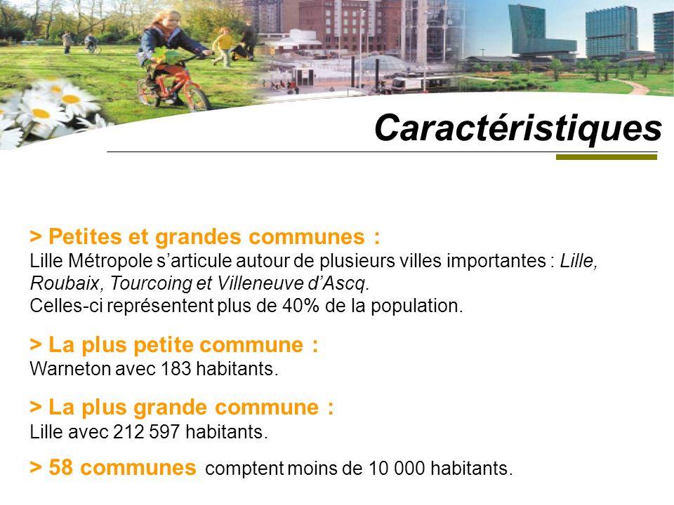 > Petites et grandes communes : Lille Métropole sarticule autour de plusieurs villes importantes : Lille, Roubaix, Tourcoing et Villeneuve dAscq.