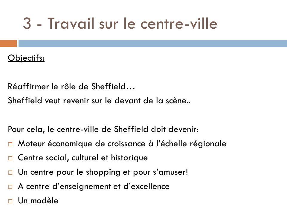 3 - Travail sur le centre-ville Objectifs: Réaffirmer le rôle de Sheffield… Sheffield veut revenir sur le devant de la scène.. Pour cela, le centre-vi