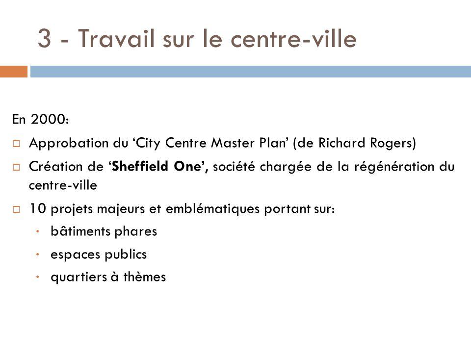 3 - Travail sur le centre-ville En 2000: Approbation du City Centre Master Plan (de Richard Rogers) Création de Sheffield One, société chargée de la r