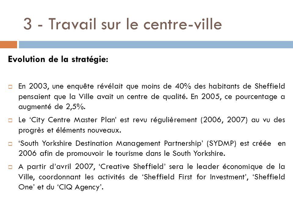 3 - Travail sur le centre-ville Evolution de la stratégie: En 2003, une enquête révélait que moins de 40% des habitants de Sheffield pensaient que la
