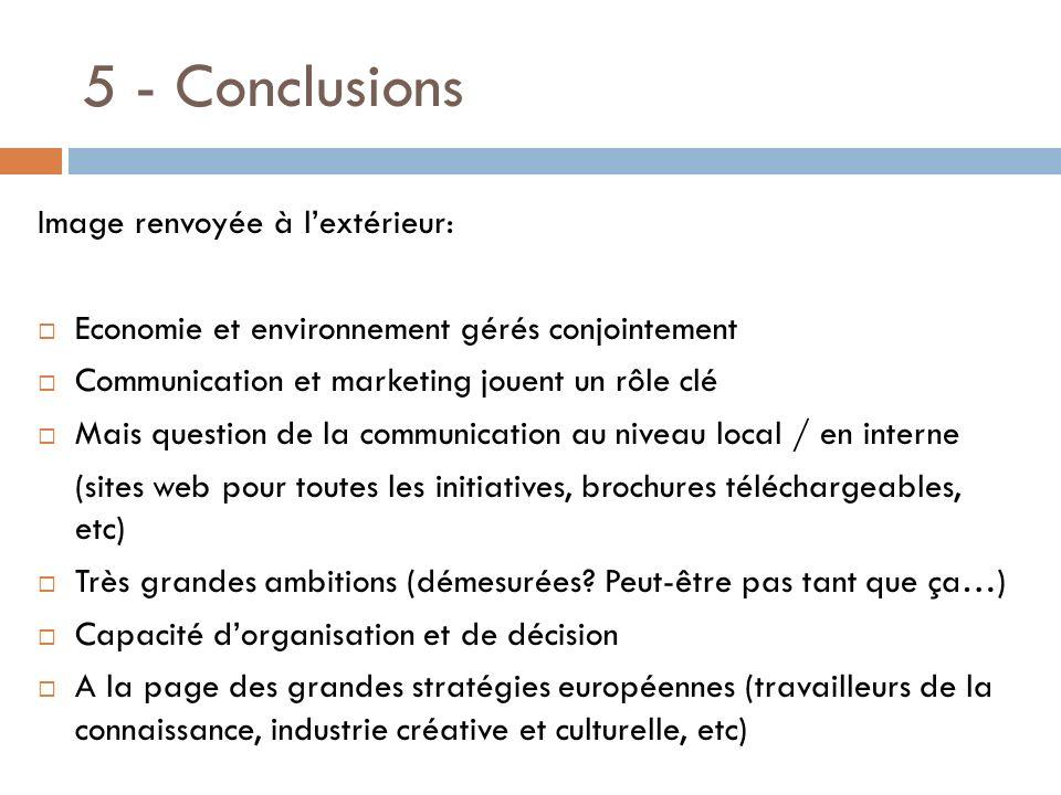 5 - Conclusions Image renvoyée à lextérieur: Economie et environnement gérés conjointement Communication et marketing jouent un rôle clé Mais question