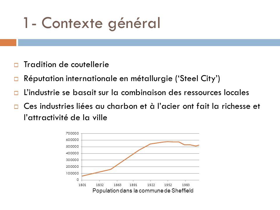 1- Contexte général Tradition de coutellerie Réputation internationale en métallurgie (Steel City) Lindustrie se basait sur la combinaison des ressour