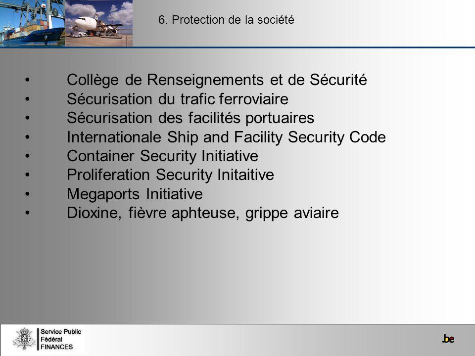 Collège de Renseignements et de Sécurité Sécurisation du trafic ferroviaire Sécurisation des facilités portuaires Internationale Ship and Facility Sec