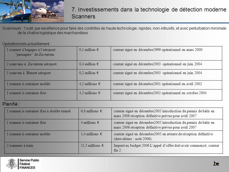Scanneurs : loutil, par excéllence pour faire des contrôles de haute technologie, rapides, non-intrusifs, et avec perturbation minimale de la chaîne l