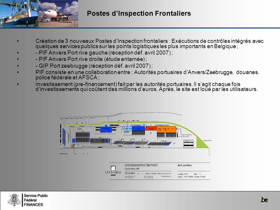 Création de 3 nouveaux Postes dInspection frontaliers : Exécutions de contrôles intégrés avec quelques services publics sur les points logistiques les