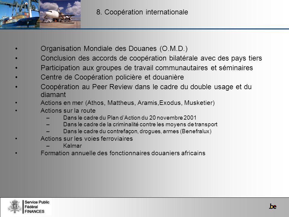 Organisation Mondiale des Douanes (O.M.D.) Conclusion des accords de coopération bilatérale avec des pays tiers Participation aux groupes de travail c