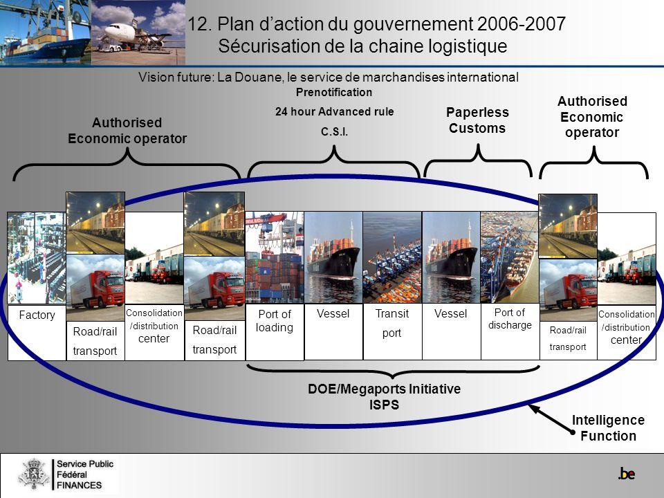 12. Plan daction du gouvernement 2006-2007 Sécurisation de la chaine logistique Authorised Economic operator Prenotification 24 hour Advanced rule C.S
