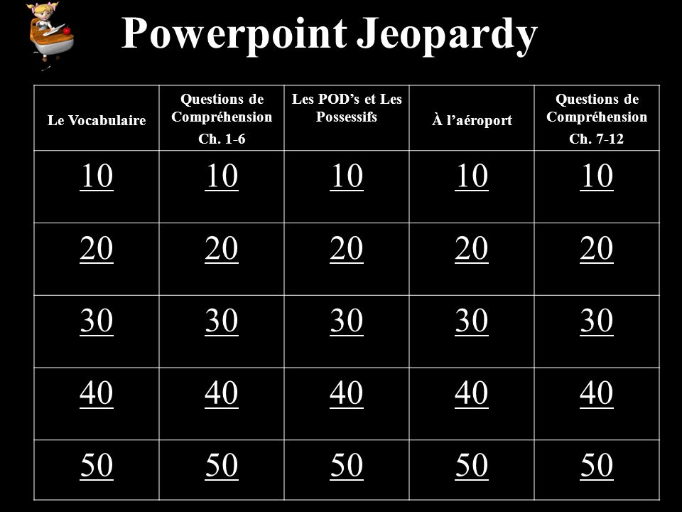 Powerpoint Jeopardy Le Vocabulaire Questions de Compréhension Ch. 1-6 Les PODs et Les Possessifs À laéroport Questions de Compréhension Ch. 7-12 10 20