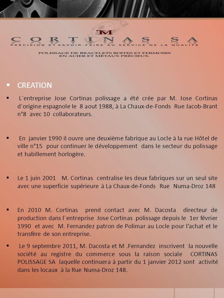CREATION L`entreprise Jose Cortinas polissage a été crée par M.