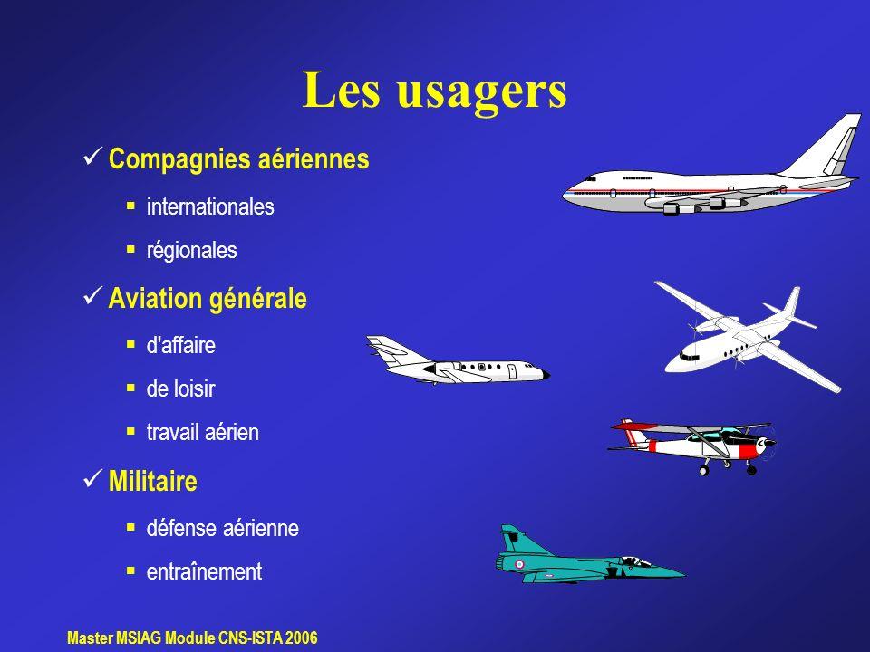 Master MSIAG Module CNS-ISTA 200625 Trafic en Europe En 2004, 8.9 million vols daviation générale (CAG) contrôlés en Europe.