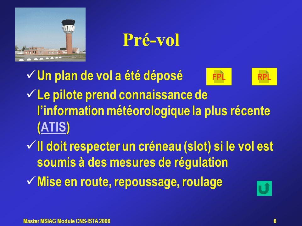 Master MSIAG Module CNS-ISTA 20067 Décollage Le pilote reçoit lautorisation de décoller du contrôle local (TWR) Il peut alors décoller