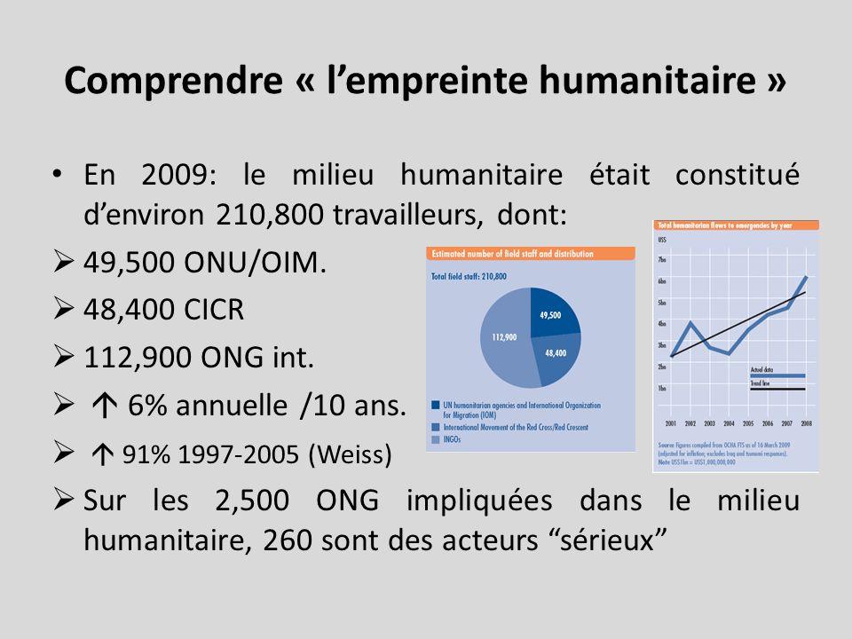 Comprendre « lempreinte humanitaire » En 2009: le milieu humanitaire était constitué denviron 210,800 travailleurs, dont: 49,500 ONU/OIM.