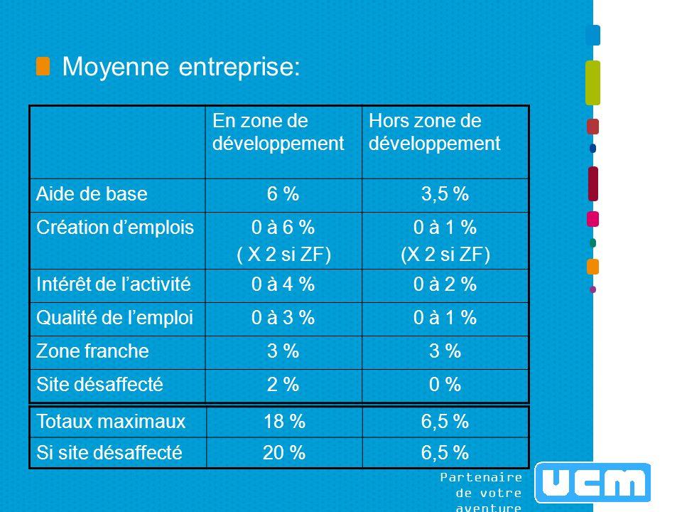Partenaire de votre aventure Moyenne entreprise: En zone de développement Hors zone de développement Aide de base6 %3,5 % Création demplois0 à 6 % ( X 2 si ZF) 0 à 1 % (X 2 si ZF) Intérêt de lactivité0 à 4 %0 à 2 % Qualité de lemploi0 à 3 %0 à 1 % Zone franche3 % Site désaffecté 2 %0 % Totaux maximaux18 %6,5 % Si site désaffecté 20 %6,5 %