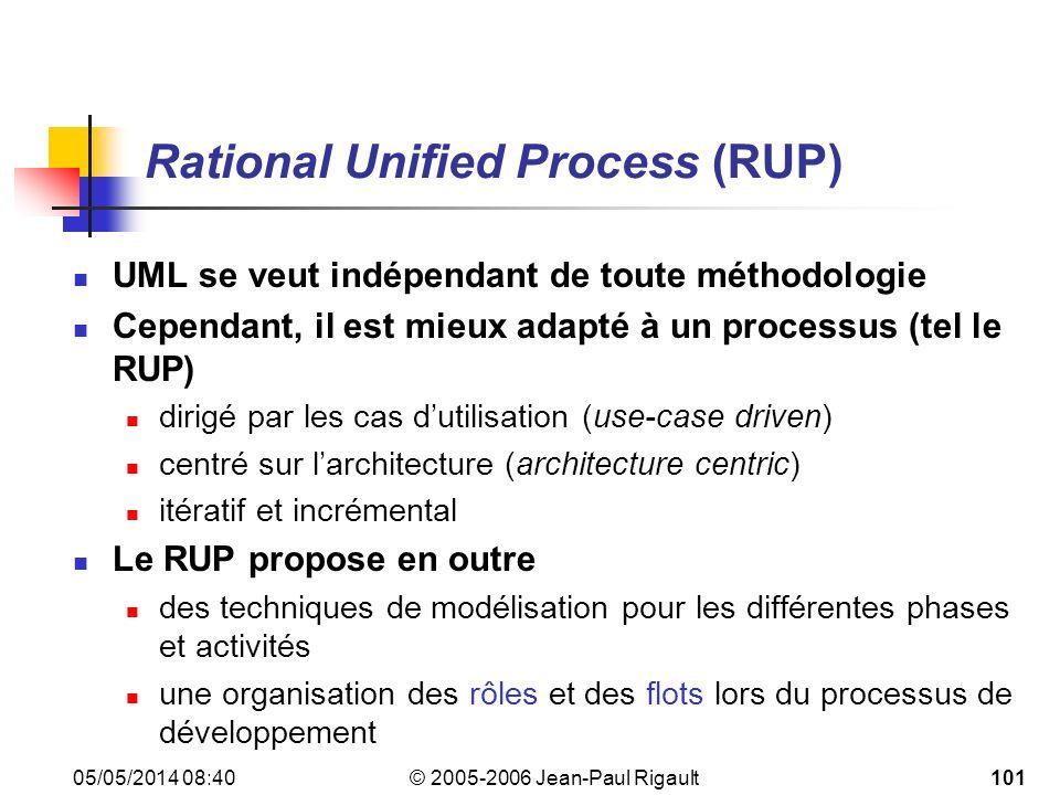 © 2005-2006 Jean-Paul Rigault 05/05/2014 08:42101 Rational Unified Process (RUP) UML se veut indépendant de toute méthodologie Cependant, il est mieux adapté à un processus (tel le RUP) dirigé par les cas dutilisation (use-case driven) centré sur larchitecture (architecture centric) itératif et incrémental Le RUP propose en outre des techniques de modélisation pour les différentes phases et activités une organisation des rôles et des flots lors du processus de développement