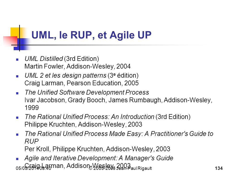 © 2005-2006 Jean-Paul Rigault 05/05/2014 08:42134 UML, le RUP, et Agile UP UML Distilled (3rd Edition) Martin Fowler, Addison-Wesley, 2004 UML 2 et les design patterns (3 e édition) Craig Larman, Pearson Education, 2005 The Unified Software Development Process Ivar Jacobson, Grady Booch, James Rumbaugh, Addison-Wesley, 1999 The Rational Unified Process: An Introduction (3rd Edition) Philippe Kruchten, Addison-Wesley, 2003 The Rational Unified Process Made Easy: A Practitioner s Guide to RUP Per Kroll, Philippe Kruchten, Addison-Wesley, 2003 Agile and Iterative Development: A Manager s Guide Craig Larman, Addison-Wesley, 2003