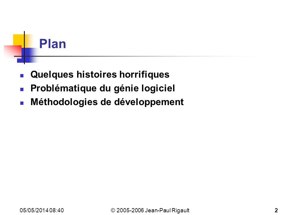 © 2005-2006 Jean-Paul Rigault 05/05/2014 08:4273 Méthode, méthodologie et cycle de vie (2) Exemples de méthodes UML : un langage de modélisation Activités de spécification et conception Z : une méthode formelle Activité de spécification Exemples de méthodologies Cascade (waterfall) Développement en spirale, orienté-prototype… Model-Driven Architecture (MDA) .
