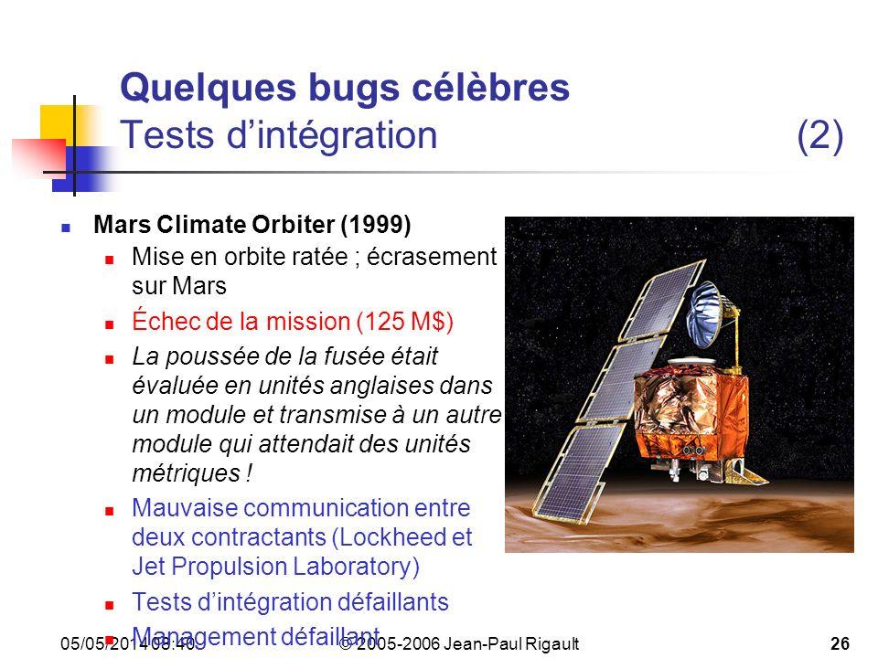 © 2005-2006 Jean-Paul Rigault 05/05/2014 08:4226 Quelques bugs célèbres Tests dintégration(2) Mars Climate Orbiter (1999) Mise en orbite ratée ; écrasement sur Mars Échec de la mission (125 M$) La poussée de la fusée était évaluée en unités anglaises dans un module et transmise à un autre module qui attendait des unités métriques .
