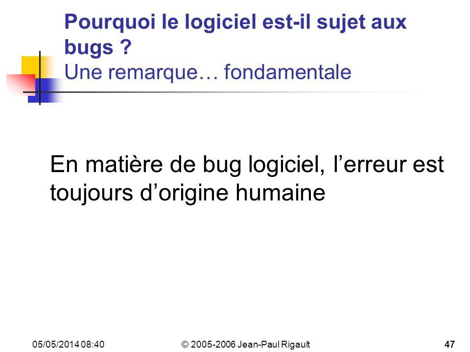 © 2005-2006 Jean-Paul Rigault 05/05/2014 08:4247 Pourquoi le logiciel est-il sujet aux bugs .
