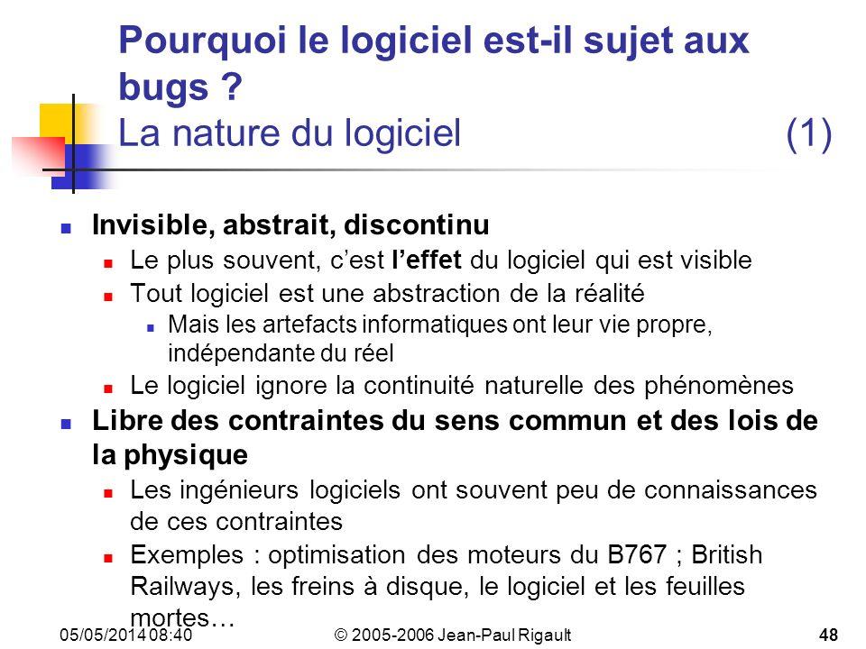 © 2005-2006 Jean-Paul Rigault 05/05/2014 08:4248 Pourquoi le logiciel est-il sujet aux bugs .