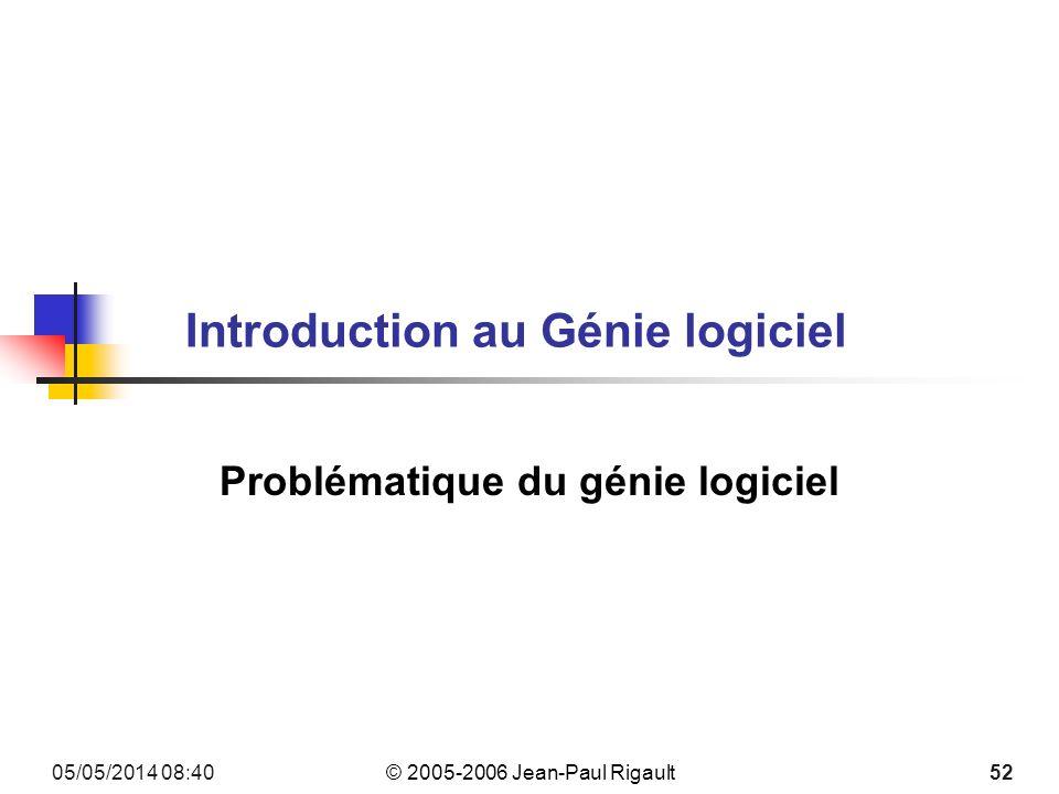 © 2005-2006 Jean-Paul Rigault 05/05/2014 08:42 52 Introduction au Génie logiciel Problématique du génie logiciel