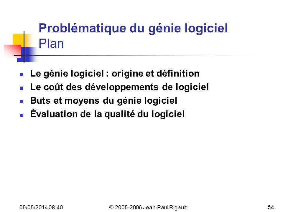 © 2005-2006 Jean-Paul Rigault 05/05/2014 08:4254 Problématique du génie logiciel Plan Le génie logiciel : origine et définition Le coût des développements de logiciel Buts et moyens du génie logiciel Évaluation de la qualité du logiciel