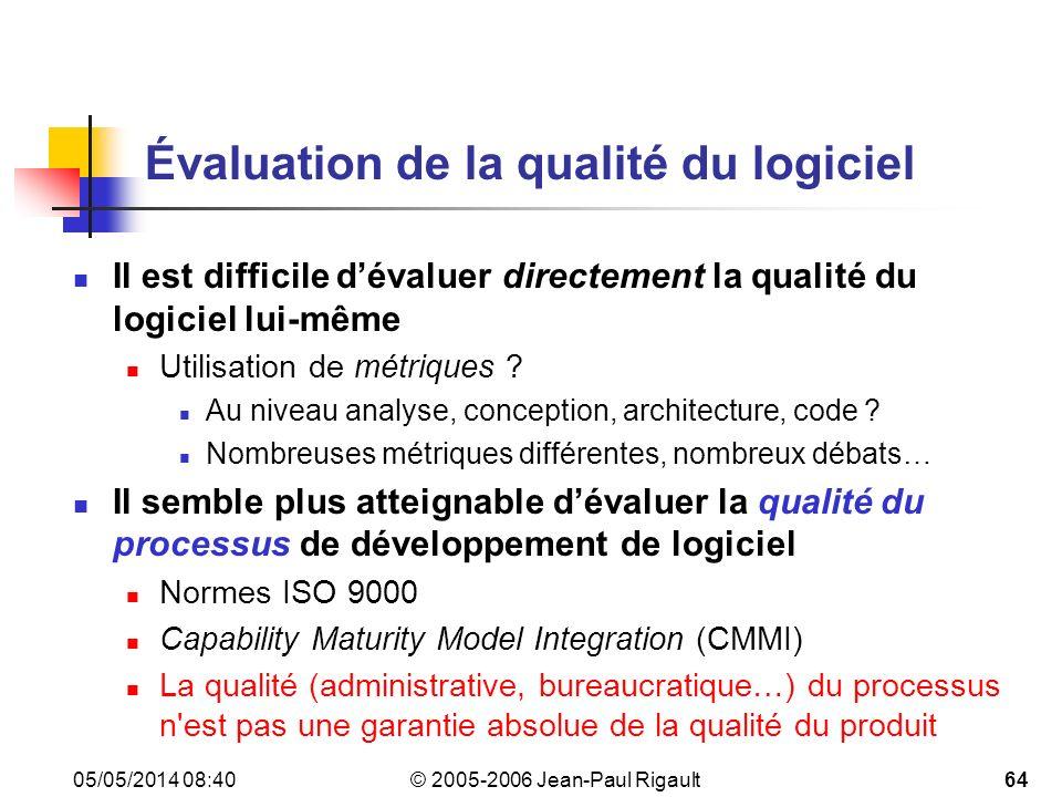 © 2005-2006 Jean-Paul Rigault 05/05/2014 08:4264 Évaluation de la qualité du logiciel Il est difficile dévaluer directement la qualité du logiciel lui-même Utilisation de métriques .