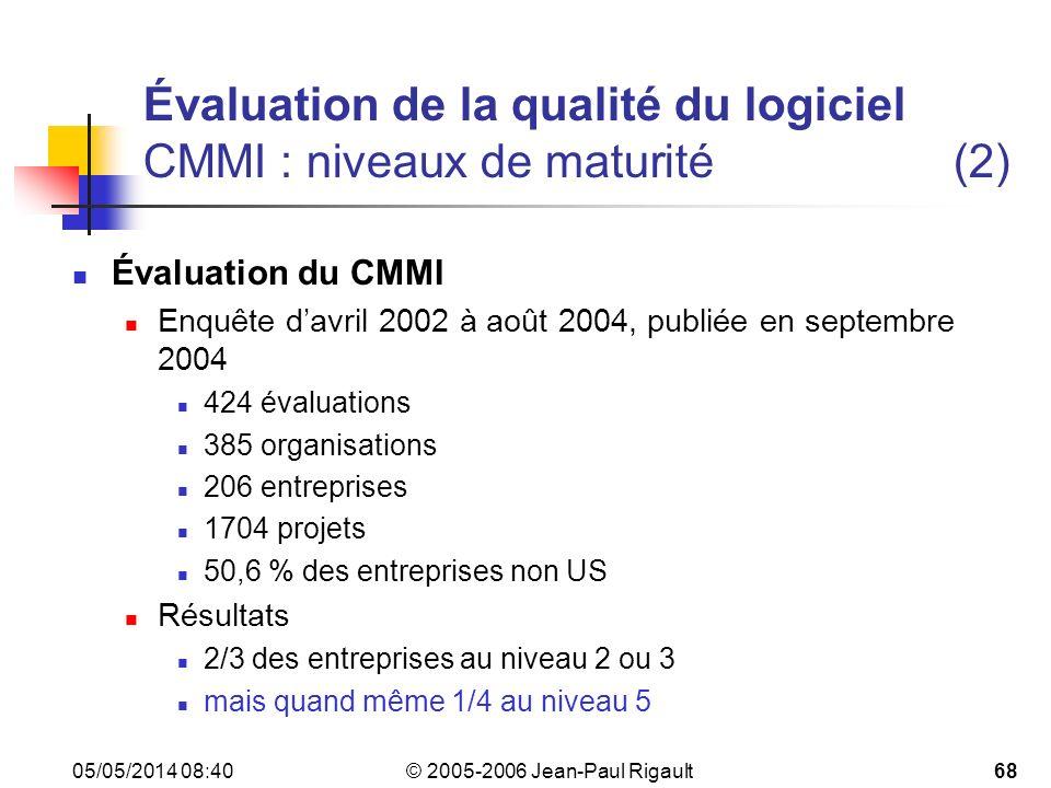 © 2005-2006 Jean-Paul Rigault 05/05/2014 08:4268 Évaluation de la qualité du logiciel CMMI : niveaux de maturité(2) Évaluation du CMMI Enquête davril 2002 à août 2004, publiée en septembre 2004 424 évaluations 385 organisations 206 entreprises 1704 projets 50,6 % des entreprises non US Résultats 2/3 des entreprises au niveau 2 ou 3 mais quand même 1/4 au niveau 5