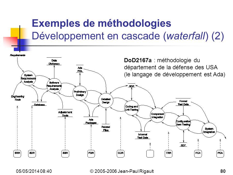 © 2005-2006 Jean-Paul Rigault 05/05/2014 08:4280 Exemples de méthodologies Développement en cascade (waterfall)(2) DoD2167a : méthodologie du département de la défense des USA (le langage de développement est Ada)