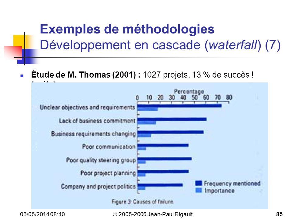 © 2005-2006 Jean-Paul Rigault 05/05/2014 08:4285 Exemples de méthodologies Développement en cascade (waterfall)(7) Étude de M.