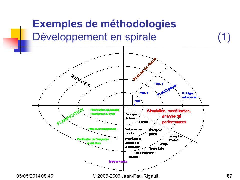 © 2005-2006 Jean-Paul Rigault 05/05/2014 08:4287 Exemples de méthodologies Développement en spirale(1)