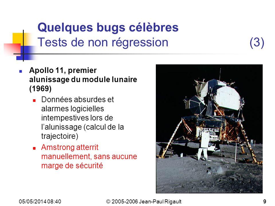 © 2005-2006 Jean-Paul Rigault 05/05/2014 08:4210 Quelques bugs célèbres Tests de non régression (4) Apollo 11, premier alunissage du module lunaire (1969) (suite) Déconnexion dun module supplémentaire non indispensable et dont le mise au point laissait à désirer.