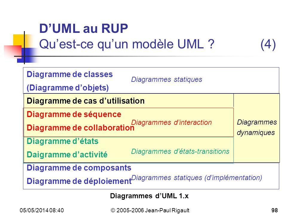 © 2005-2006 Jean-Paul Rigault 05/05/2014 08:4298 Diagrammes dynamiques DUML au RUP Quest-ce quun modèle UML ?(4) Diagramme de classes (Diagramme dobjets) Diagramme de cas dutilisation Diagramme de séquence Diagramme de collaboration Diagramme détats Daigramme dactivité Diagramme de composants Diagramme de déploiement Diagrammes statiques Diagrammes statiques (dimplémentation) Diagrammes dinteraction Diagrammes détats-transitions Diagrammes dUML 1.x